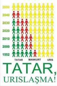 Google заговорила по-татарски