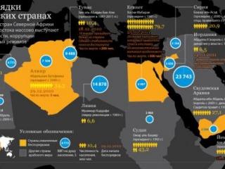 Западные СМИ опасаются, что революции приведут к политическому единству Ближнего Востока