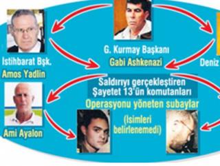 Турки разыскали израильских убийц через Facebook