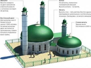 Вот такая красавица-мечеть будет открыта в Барнауле