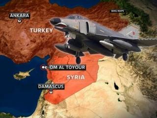 Россия и Ближний Восток. Взгляд из Израиля