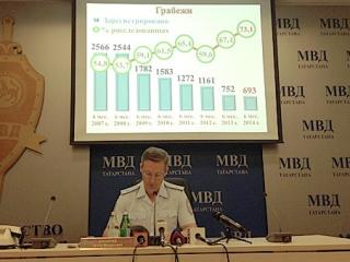 Глава МВД Татарстана рапортовал о разгроме террористов Чистополя