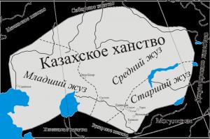 Казахи на евразийском пространстве