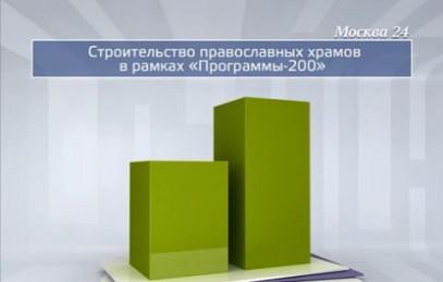 """""""Москва 24"""": Власти наращивают строительство православных храмов, несмотря на кризис"""