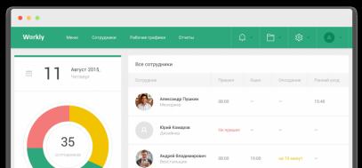 Преимущества уникального приложения учета посещаемости Workly Timepad